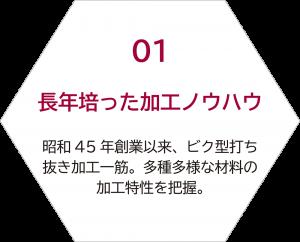 不二パッキング製作所 特徴(1)