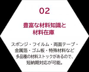 不二パッキング製作所 特徴(2)