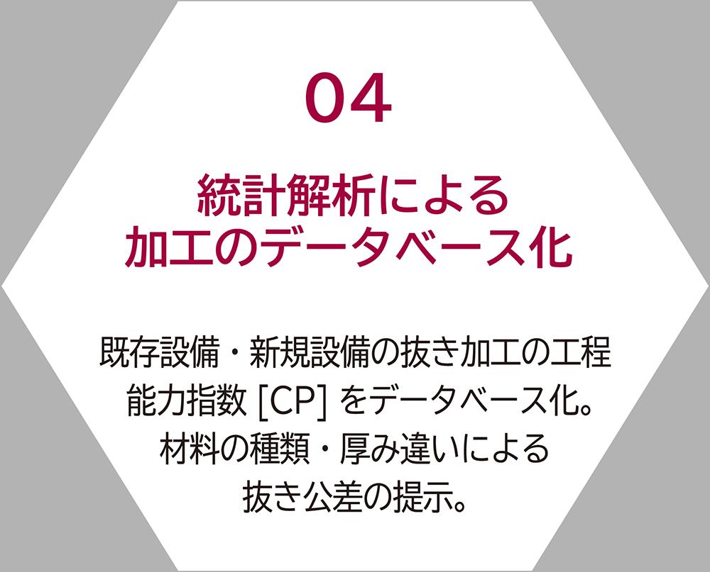 不二パッキング製作所 特徴(4)